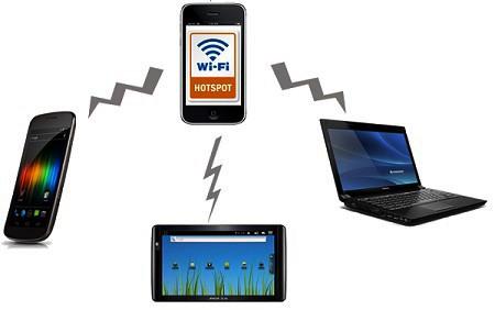 смартфон раздает вай-фай на ноутбук, планшет и телефон