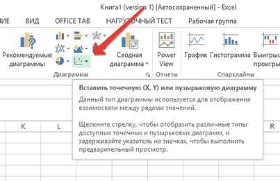 кнопка вставки точечной диаграммы