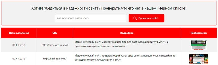 EMA проверка