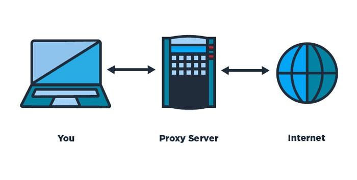 схема вы-сервер-ресурс