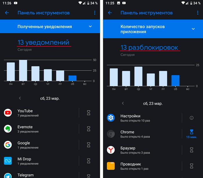 Отчет о полученных уведомлениях и разблокировках устройства Андроид