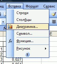 пункт Диаграмма