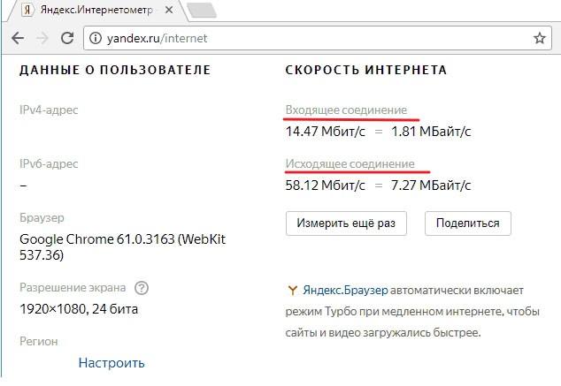 результаты тестирования интернета сервисом от Яндекс