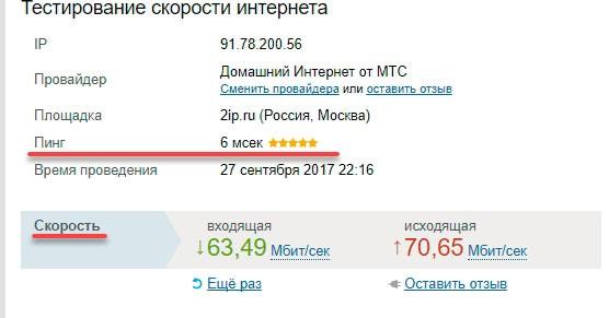 пинг, входящая и исходящая скорость по итогам теста на 2ip.ru